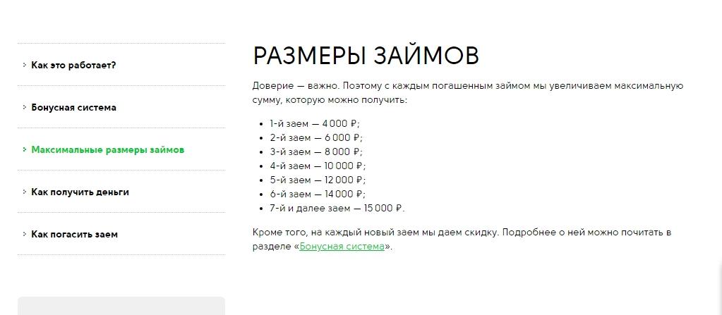 Cash U Finance (Кешь Ю финанс) оформить займ - официальный сайт, личный кабинет, отзывы